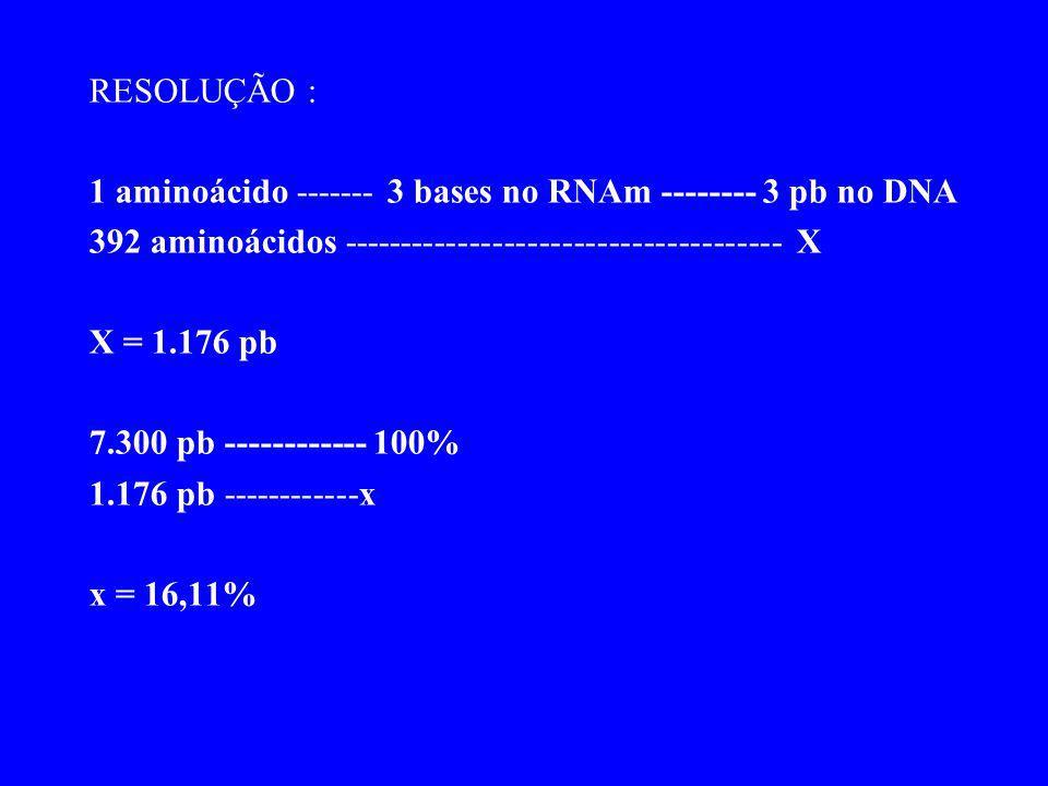 RESOLUÇÃO : 1 aminoácido ------- 3 bases no RNAm -------- 3 pb no DNA. 392 aminoácidos -------------------------------------- X.
