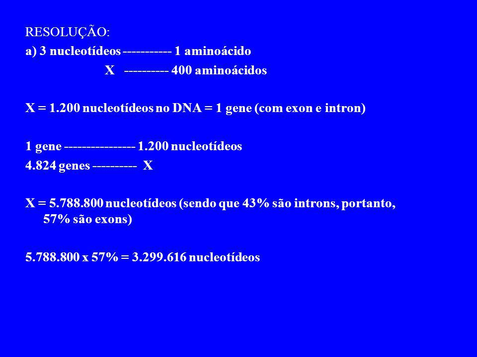 RESOLUÇÃO: a) 3 nucleotídeos ----------- 1 aminoácido. X ---------- 400 aminoácidos. X = 1.200 nucleotídeos no DNA = 1 gene (com exon e intron)