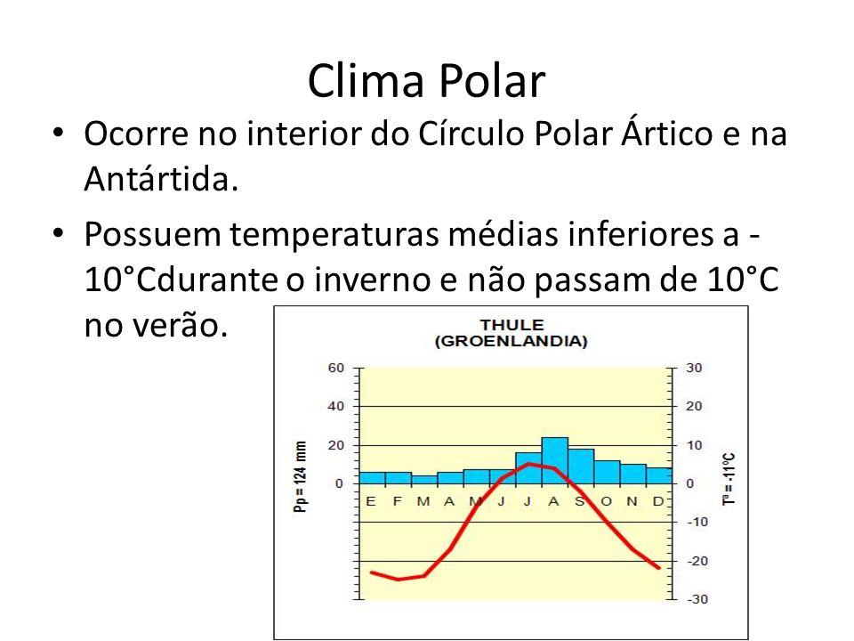 Clima Polar Ocorre no interior do Círculo Polar Ártico e na Antártida.