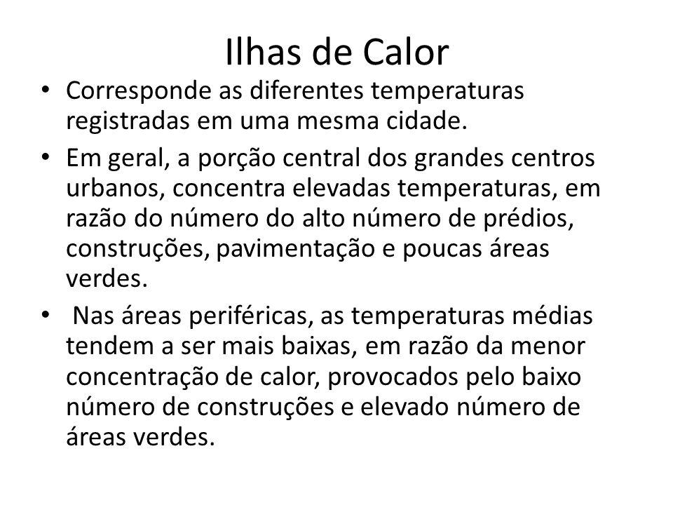 Ilhas de Calor Corresponde as diferentes temperaturas registradas em uma mesma cidade.