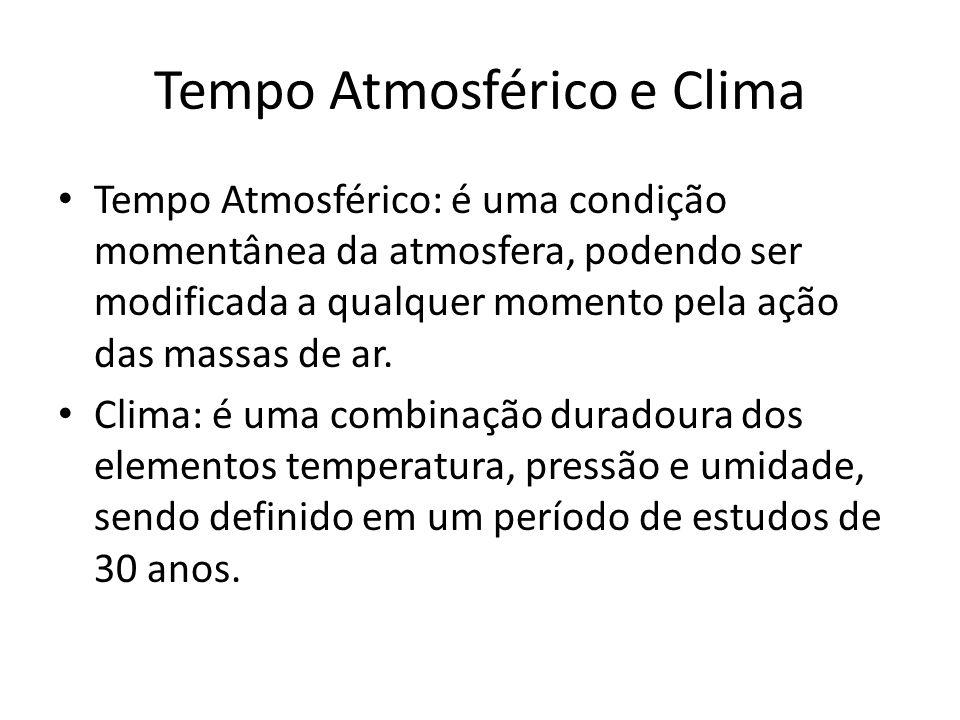Tempo Atmosférico e Clima