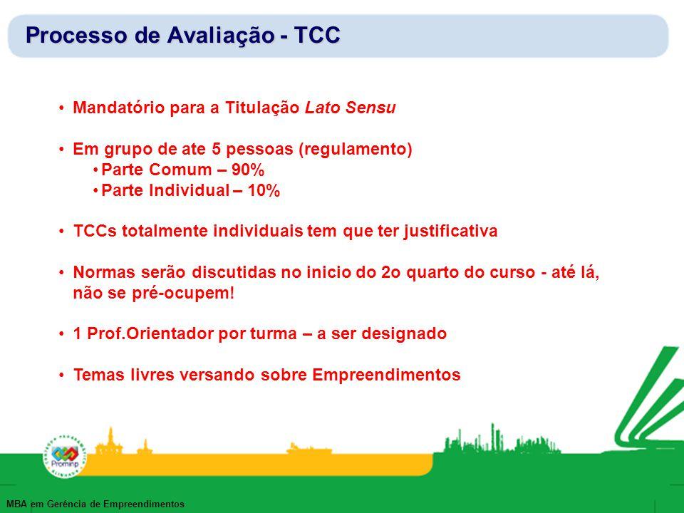 Processo de Avaliação - TCC
