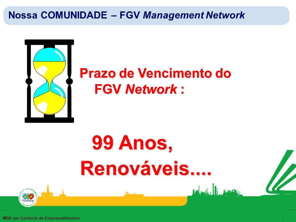 99 Anos, Renováveis.... Prazo de Vencimento do FGV Network :
