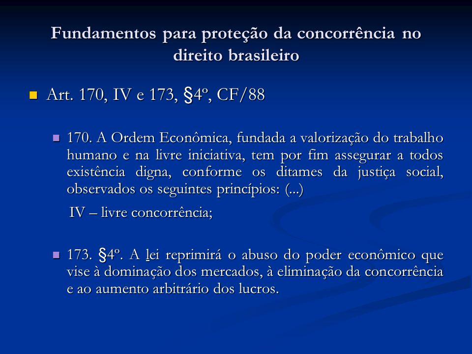 Fundamentos para proteção da concorrência no direito brasileiro