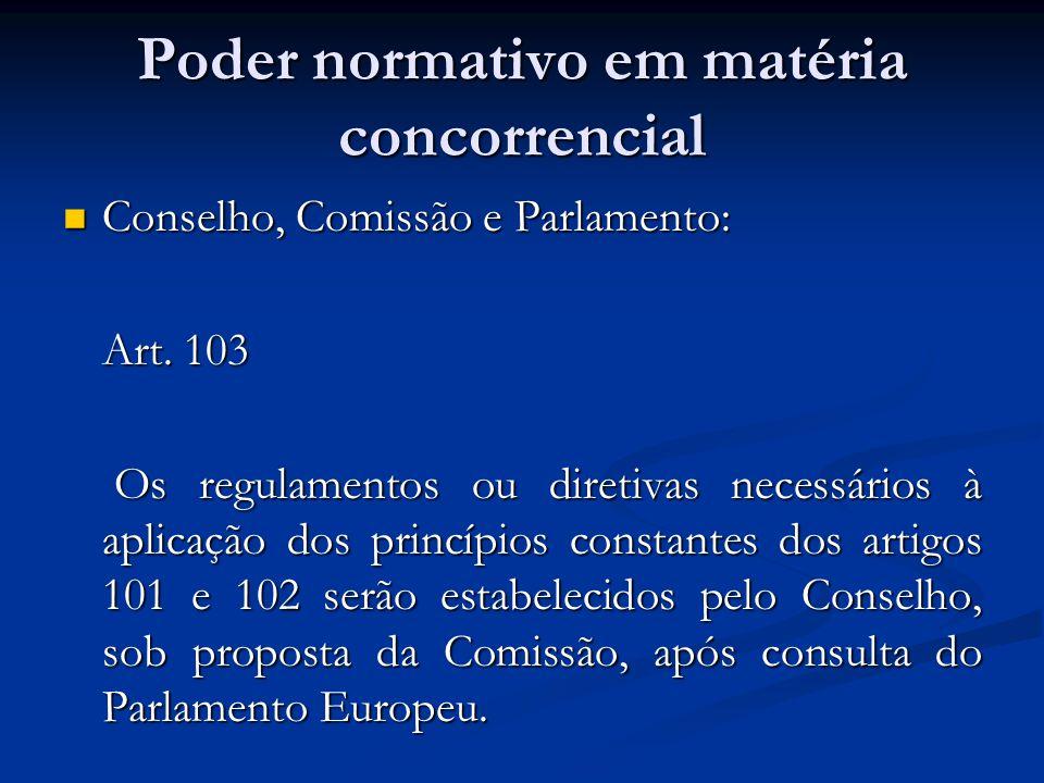 Poder normativo em matéria concorrencial