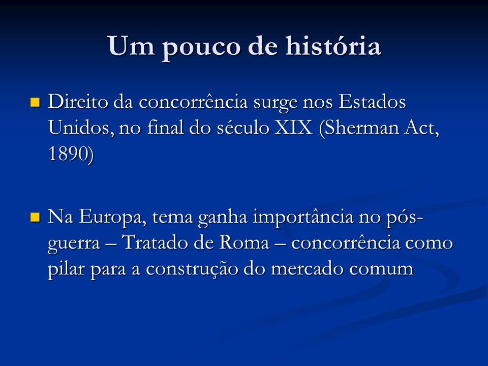 Um pouco de história Direito da concorrência surge nos Estados Unidos, no final do século XIX (Sherman Act, 1890)