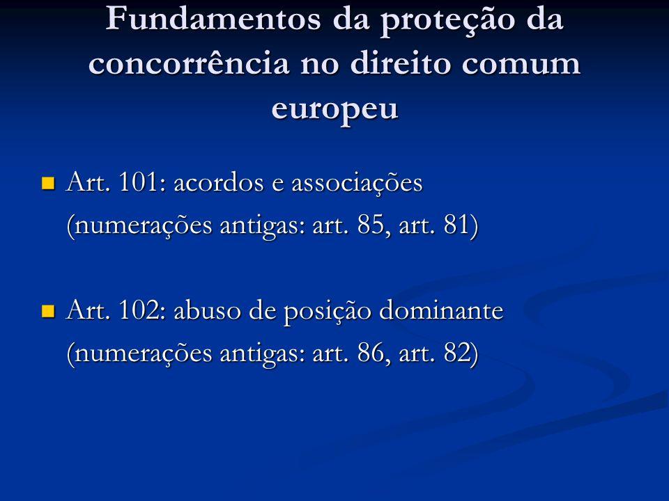 Fundamentos da proteção da concorrência no direito comum europeu