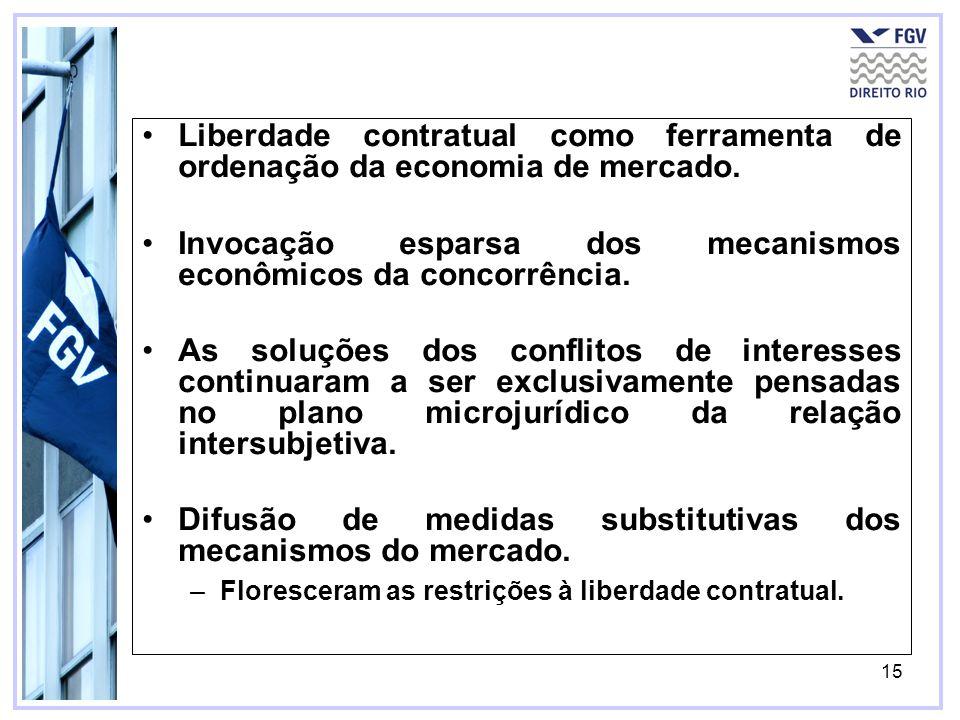 Invocação esparsa dos mecanismos econômicos da concorrência.