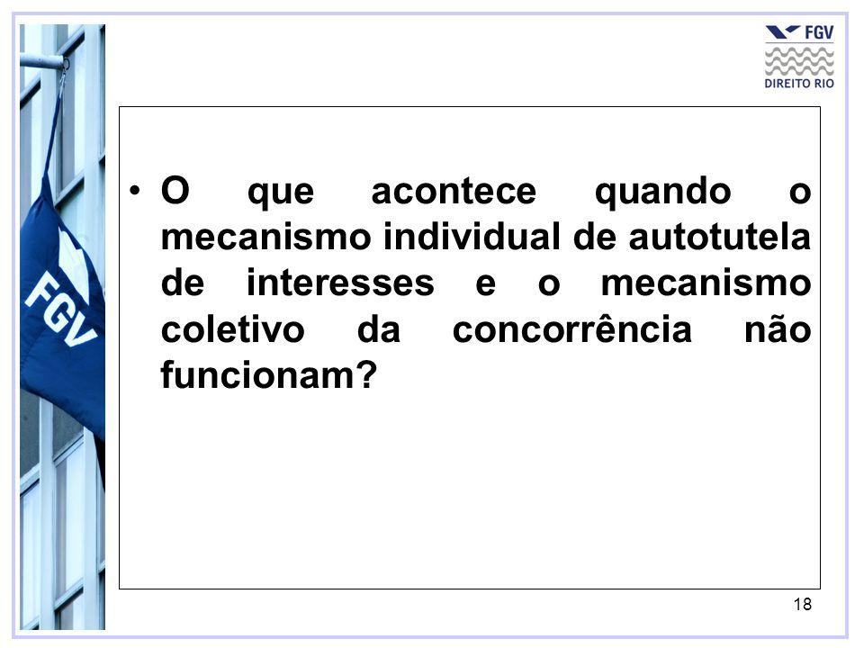 O que acontece quando o mecanismo individual de autotutela de interesses e o mecanismo coletivo da concorrência não funcionam