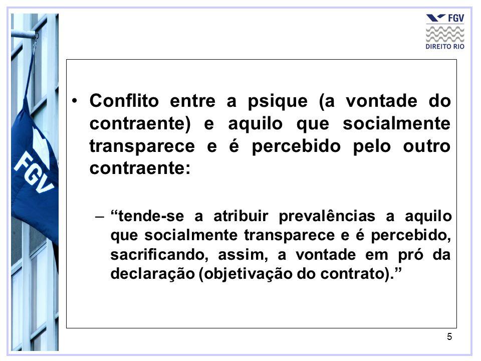 Conflito entre a psique (a vontade do contraente) e aquilo que socialmente transparece e é percebido pelo outro contraente: