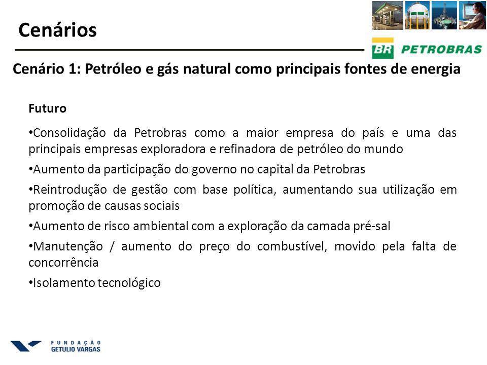 Cenários Cenário 1: Petróleo e gás natural como principais fontes de energia. Futuro.