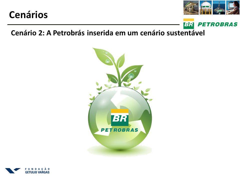 Cenários Cenário 2: A Petrobrás inserida em um cenário sustentável
