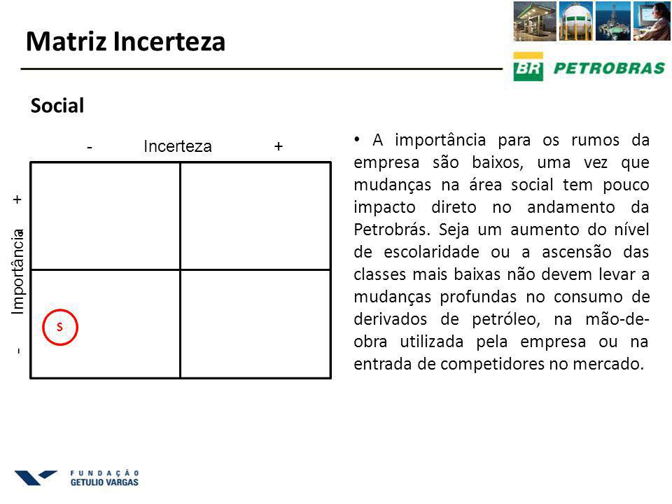 Matriz Incerteza Social
