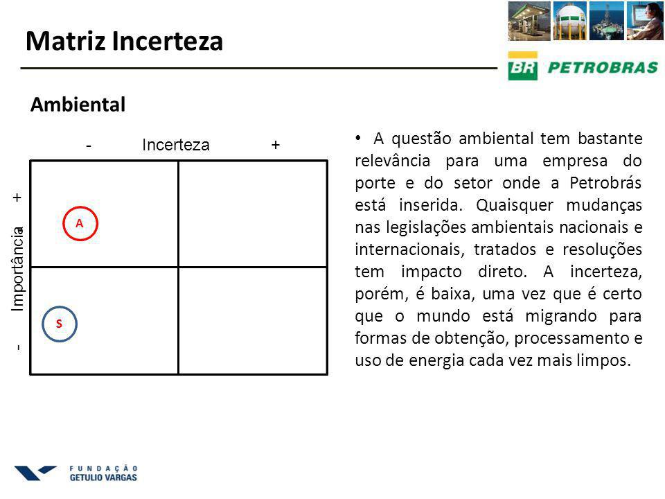 Matriz Incerteza Ambiental