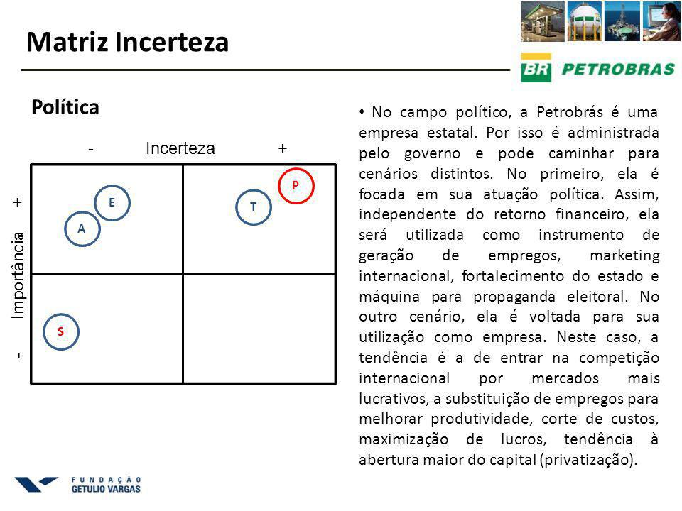 Matriz Incerteza Política