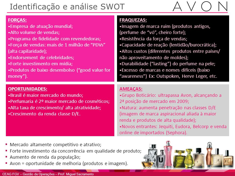Identificação e análise SWOT