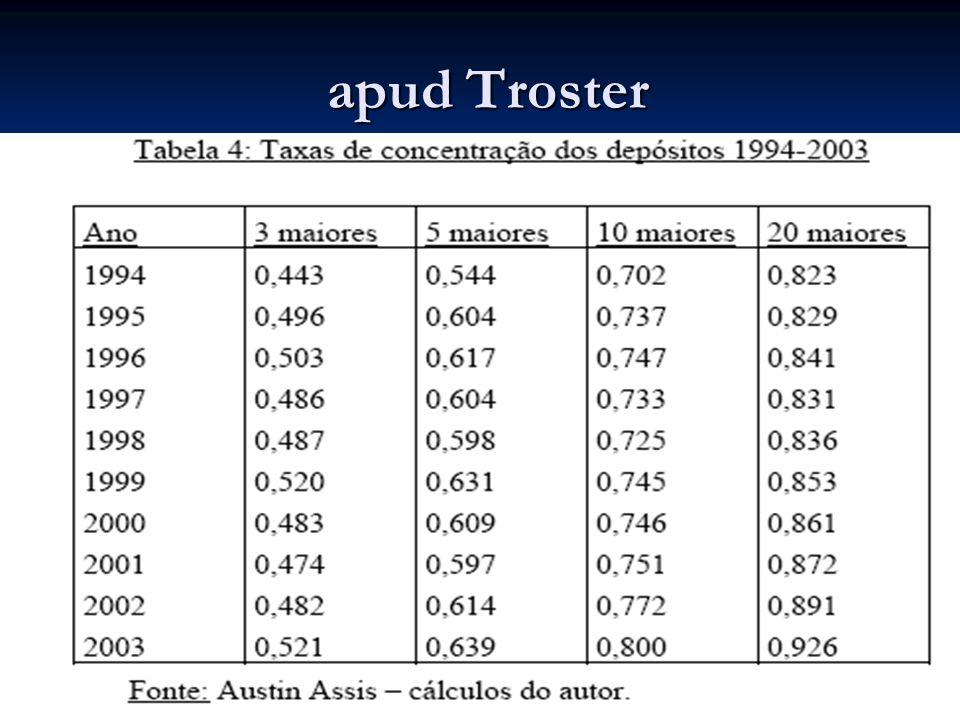 apud Troster
