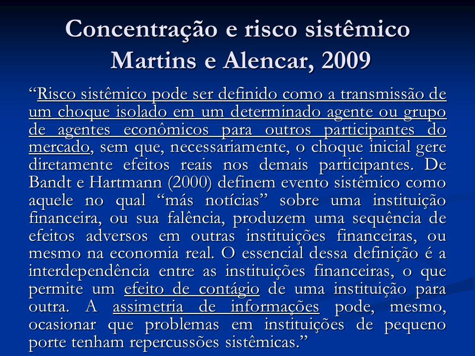 Concentração e risco sistêmico Martins e Alencar, 2009