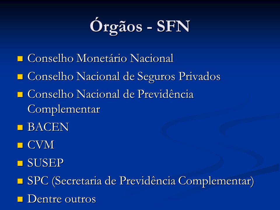 Órgãos - SFN Conselho Monetário Nacional