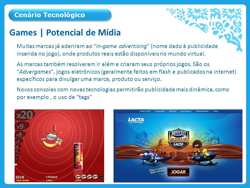 Games | Potencial de Mídia