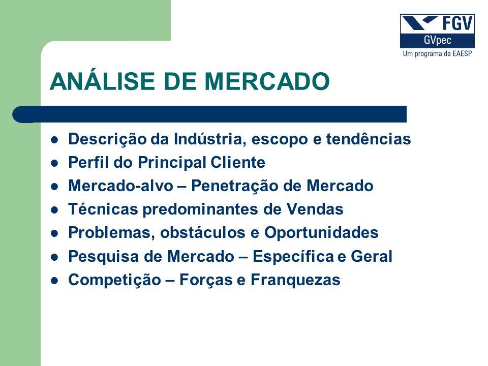 ANÁLISE DE MERCADO Descrição da Indústria, escopo e tendências