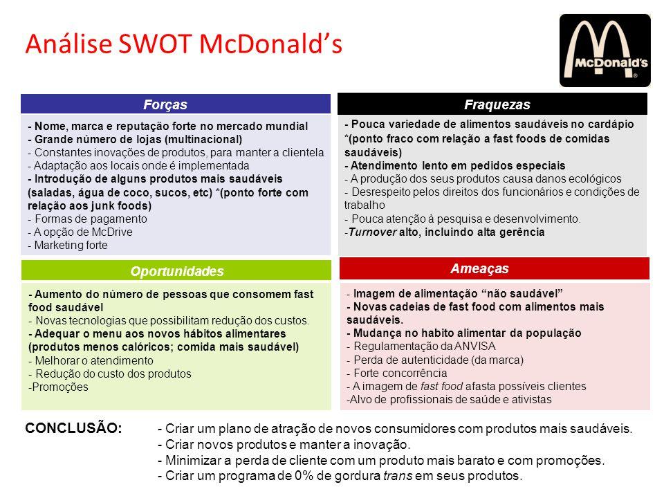 Análise SWOT McDonald's