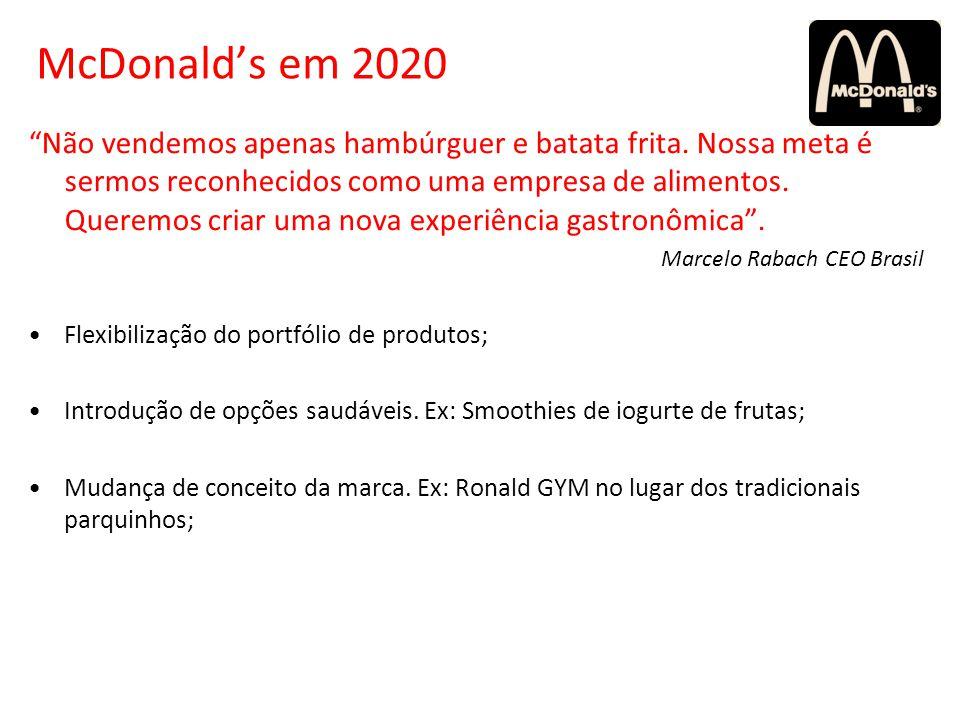 McDonald's em 2020