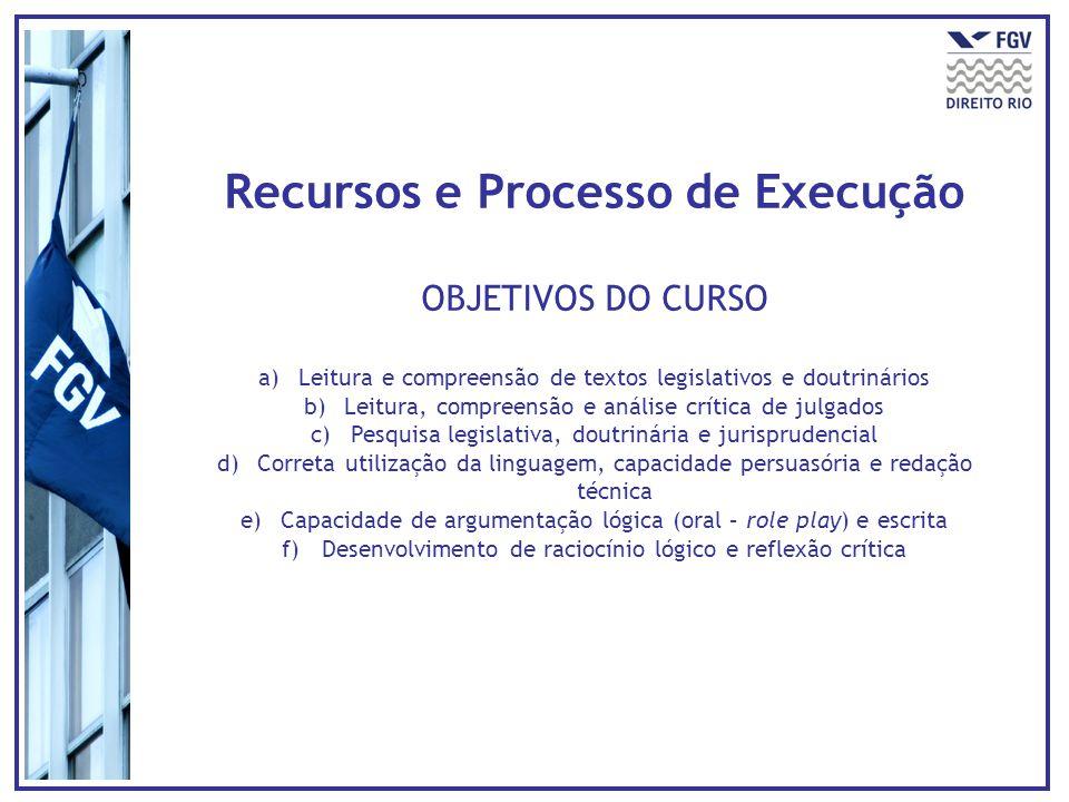Recursos e Processo de Execução