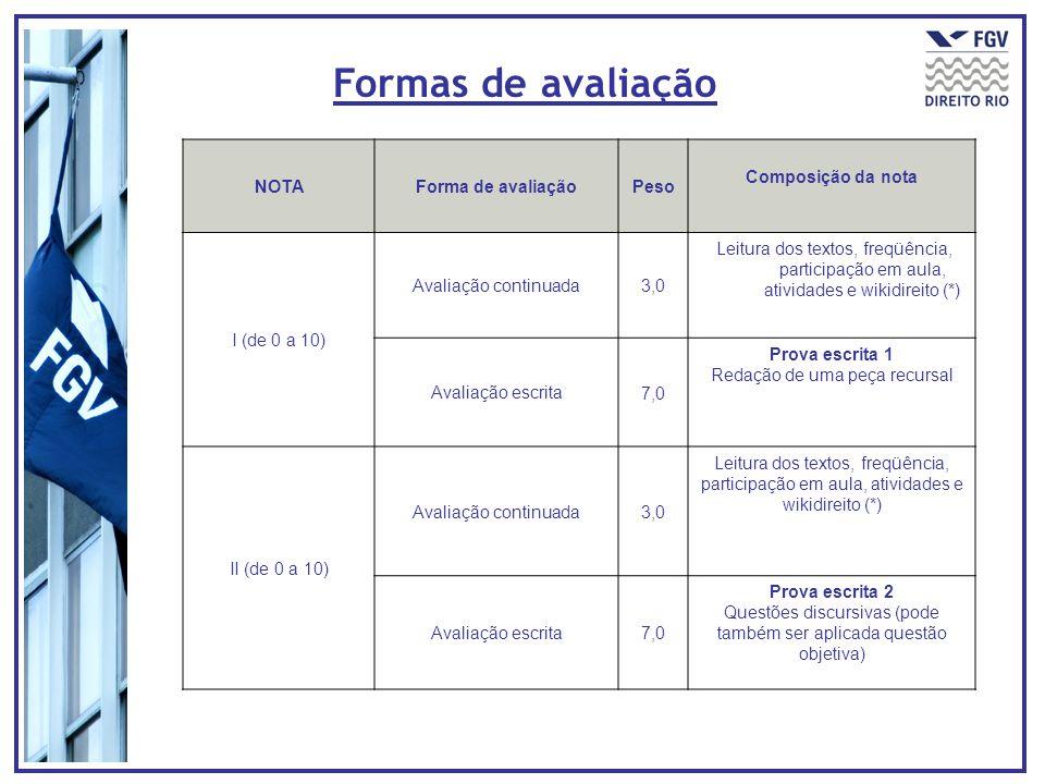 Formas de avaliação NOTA Forma de avaliação Peso Composição da nota