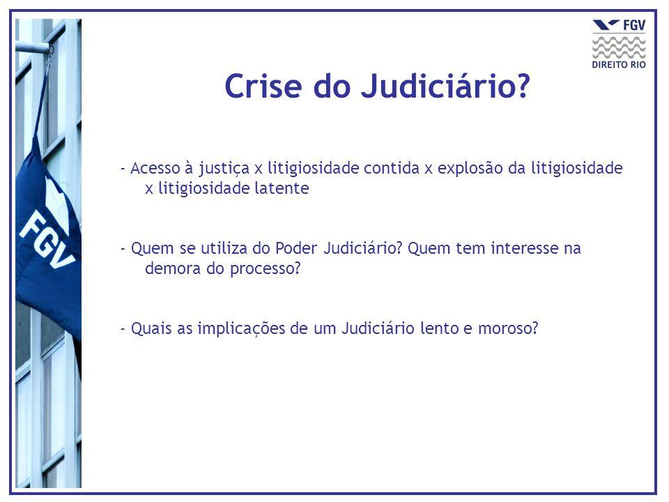 Crise do Judiciário - Acesso à justiça x litigiosidade contida x explosão da litigiosidade x litigiosidade latente.