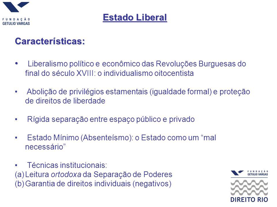 Estado Liberal Características: