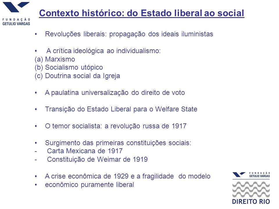 Contexto histórico: do Estado liberal ao social