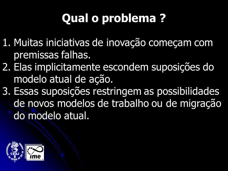 Qual o problema Muitas iniciativas de inovação começam com premissas falhas. Elas implicitamente escondem suposições do modelo atual de ação.