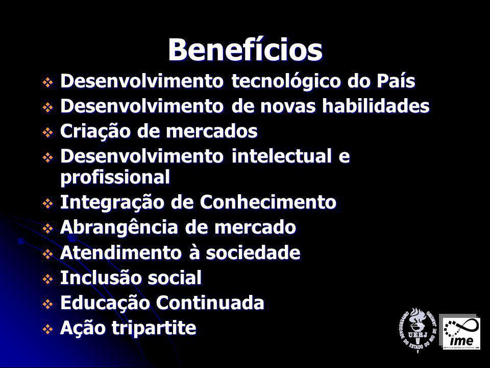 Benefícios Desenvolvimento tecnológico do País