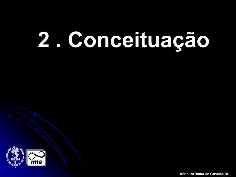 2 . Conceituação Marinilza Bruno de Carvalho,Dr
