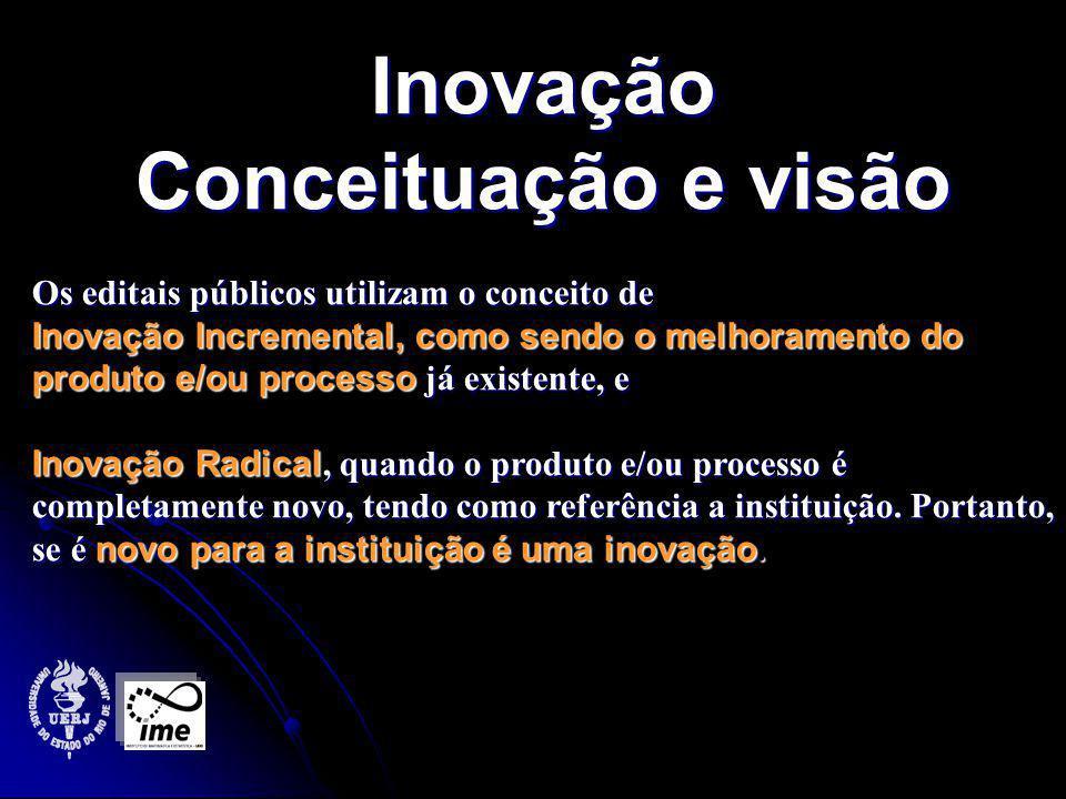 Inovação Conceituação e visão