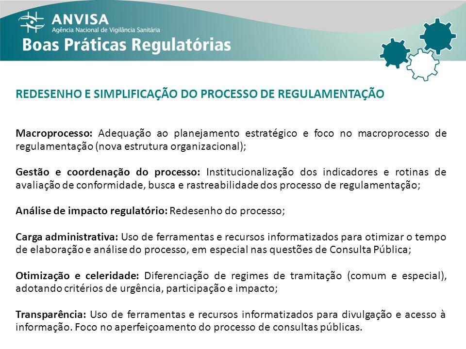 REDESENHO E SIMPLIFICAÇÃO DO PROCESSO DE REGULAMENTAÇÃO