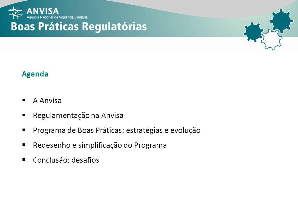 Agenda A Anvisa. Regulamentação na Anvisa. Programa de Boas Práticas: estratégias e evolução. Redesenho e simplificação do Programa.