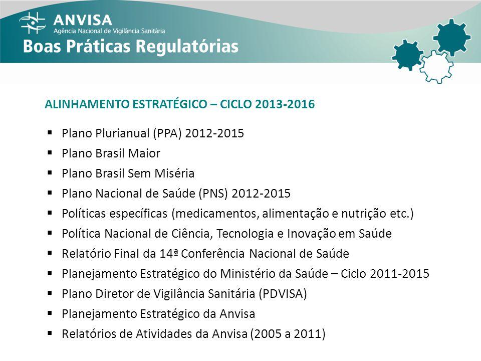ALINHAMENTO ESTRATÉGICO – CICLO 2013-2016