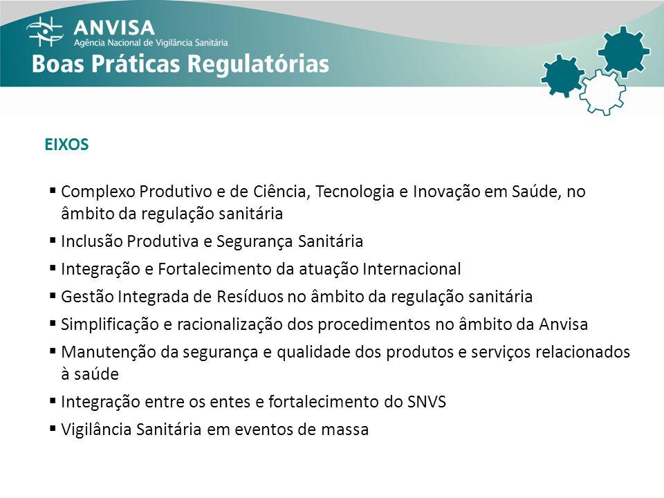 EIXOS Complexo Produtivo e de Ciência, Tecnologia e Inovação em Saúde, no âmbito da regulação sanitária.