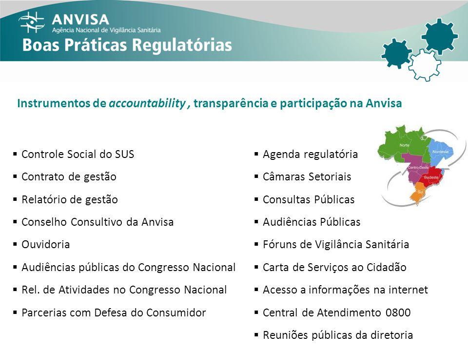 Instrumentos de accountability , transparência e participação na Anvisa