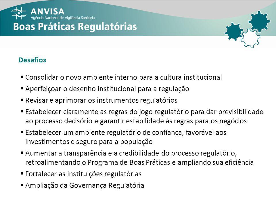 Desafios Consolidar o novo ambiente interno para a cultura institucional. Aperfeiçoar o desenho institucional para a regulação.