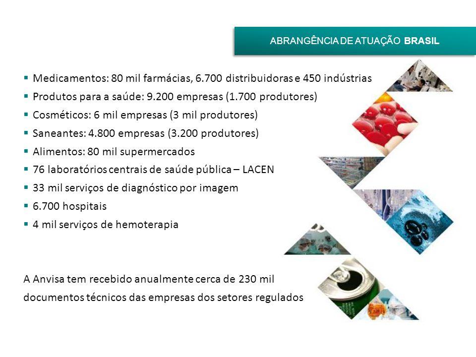 ABRANGÊNCIA DE ATUAÇÃO BRASIL