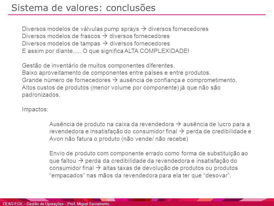 Sistema de valores: conclusões