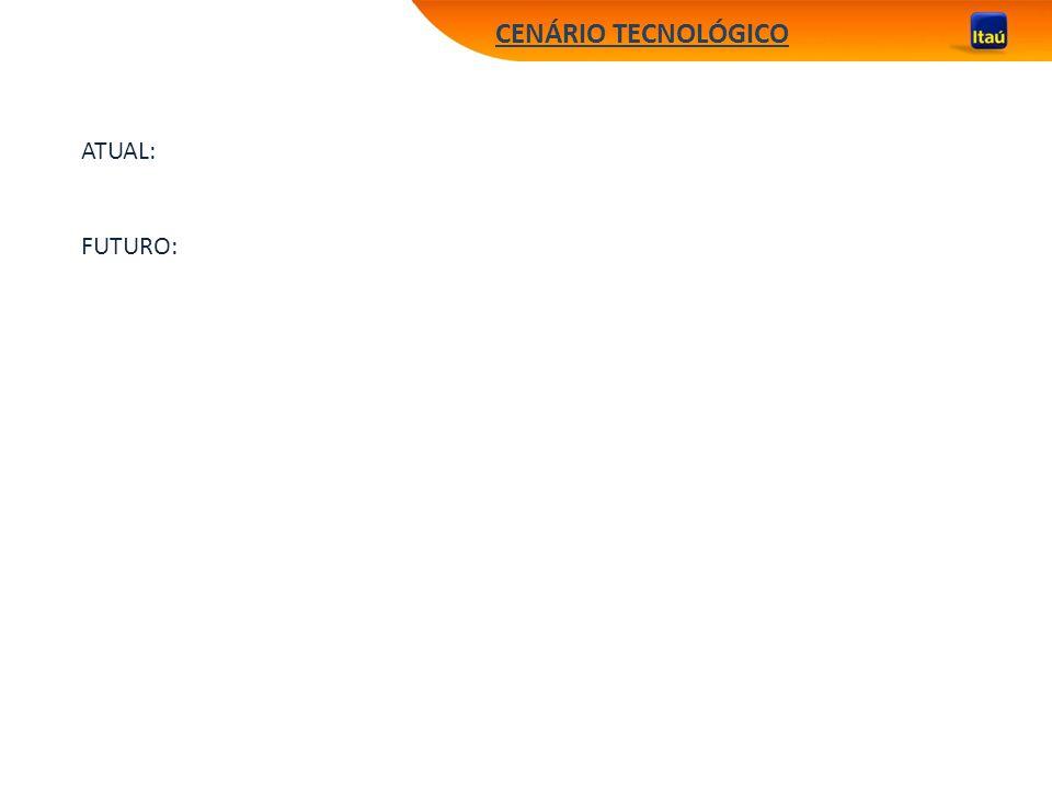 CENÁRIO TECNOLÓGICO ATUAL: FUTURO: