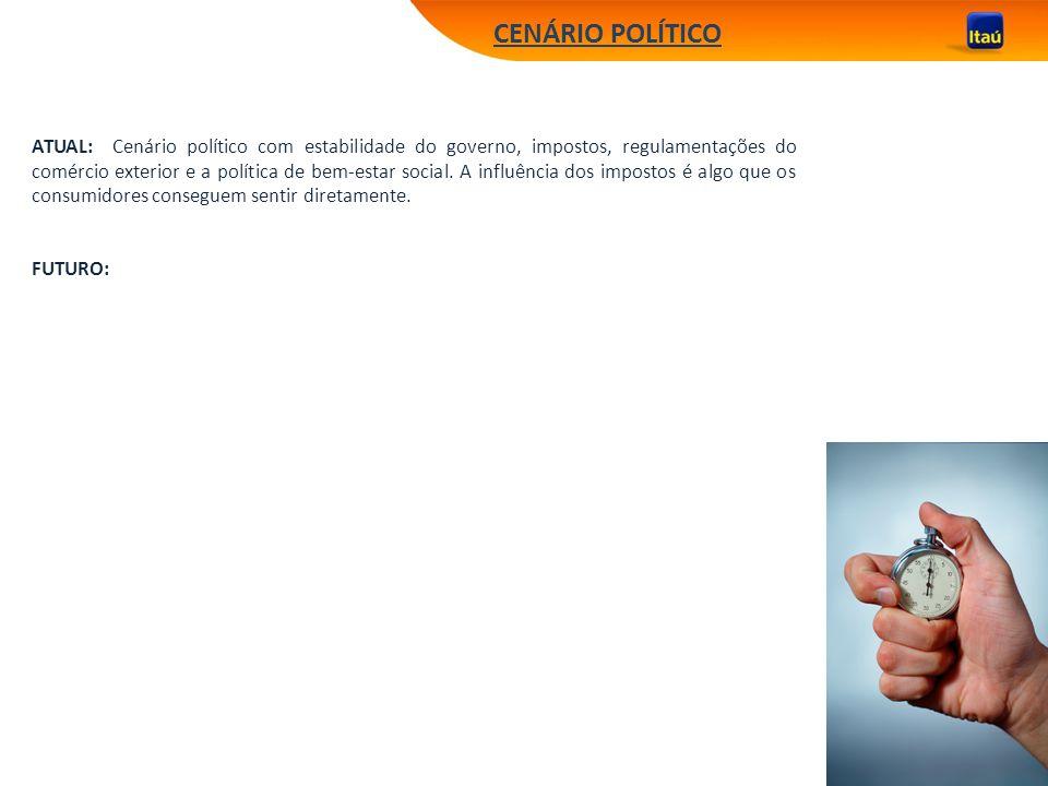 CENÁRIO POLÍTICO