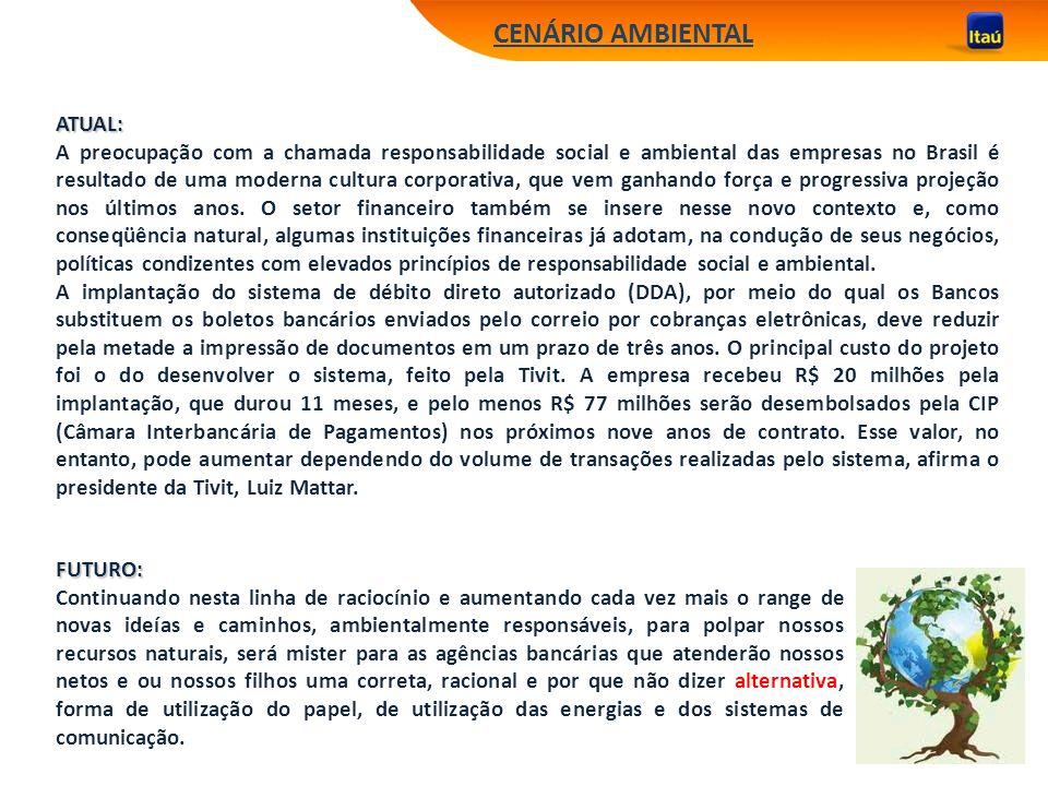 CENÁRIO AMBIENTAL ATUAL: