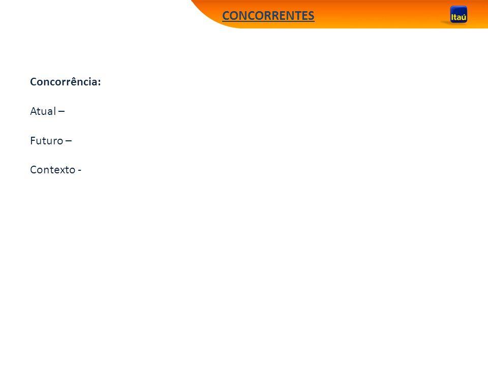 CONCORRENTES Concorrência: Atual – Futuro – Contexto -