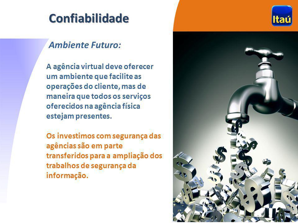 Confiabilidade Ambiente Futuro: