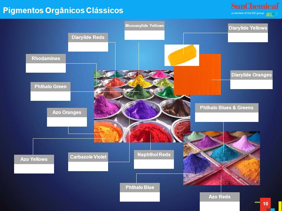 Pigmentos Orgânicos Clássicos